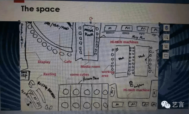 design of our maker space