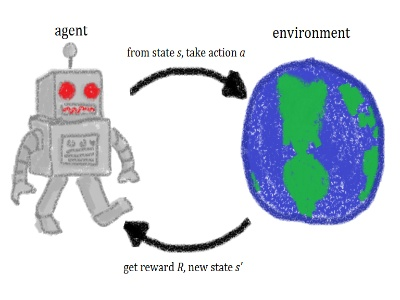 ShadowThink Companion to Reinforcement Learning